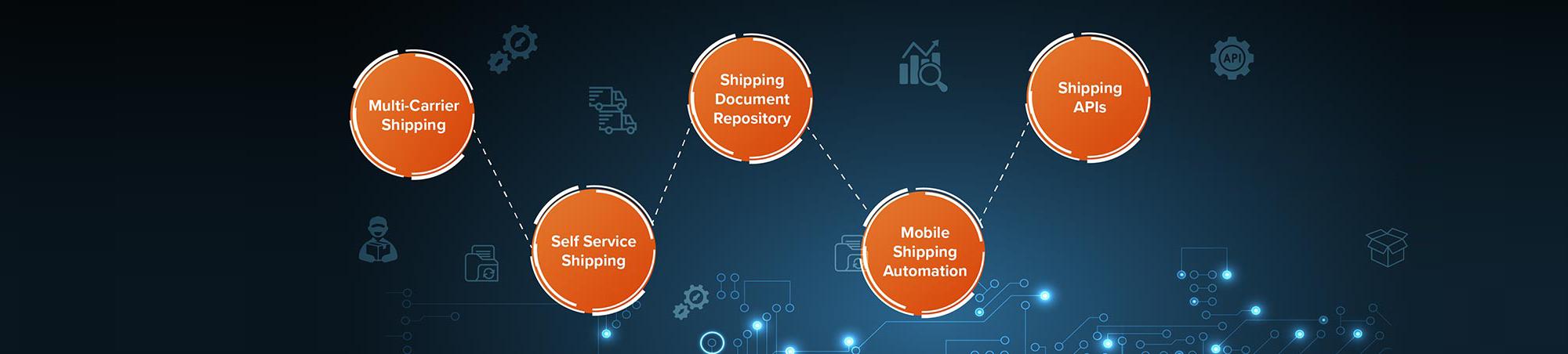 enterprise_shipping_automation